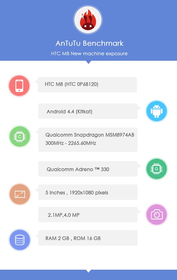 AnTuTu HTC M8