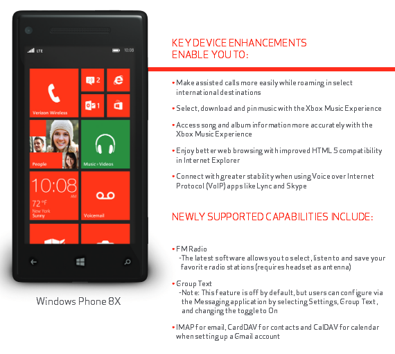 HTC 8X Windows Phone 8 GDR3