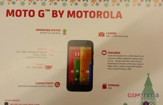 Motorola Moto G specs leaked