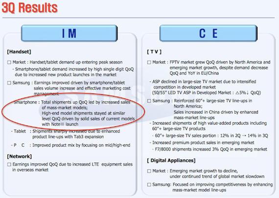 Samsung Q3 2013 report