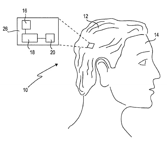 Sony Wig patent wearable