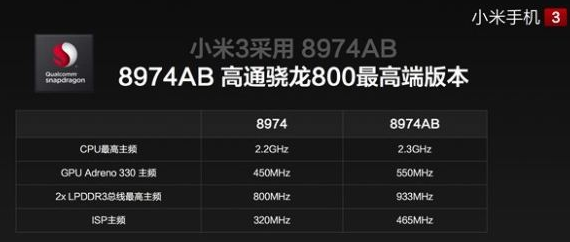 Snapdragon 800 MSM8974AB