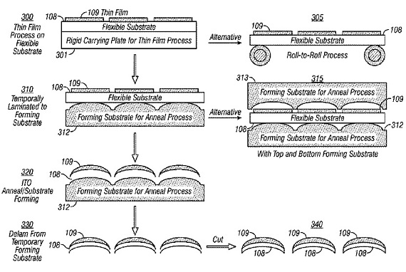 Apple Patent Curved Touch Sensor