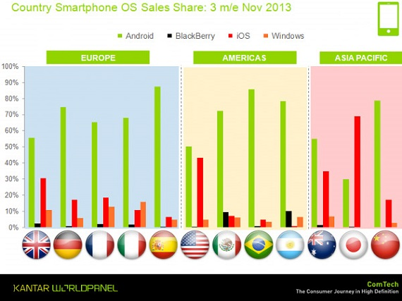 Kantar Windows Phone