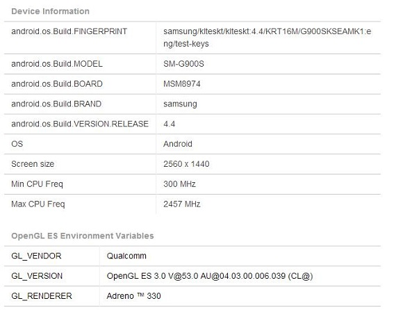 Samsung SM G900S GFX