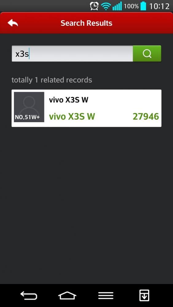 Vivo X3S W Specs Antutu