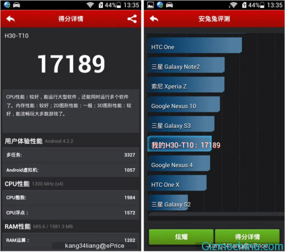 Huawei Honor 3C benchmarks