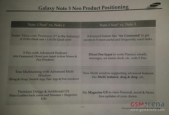 Galaxy Note 3 Neo leaked information