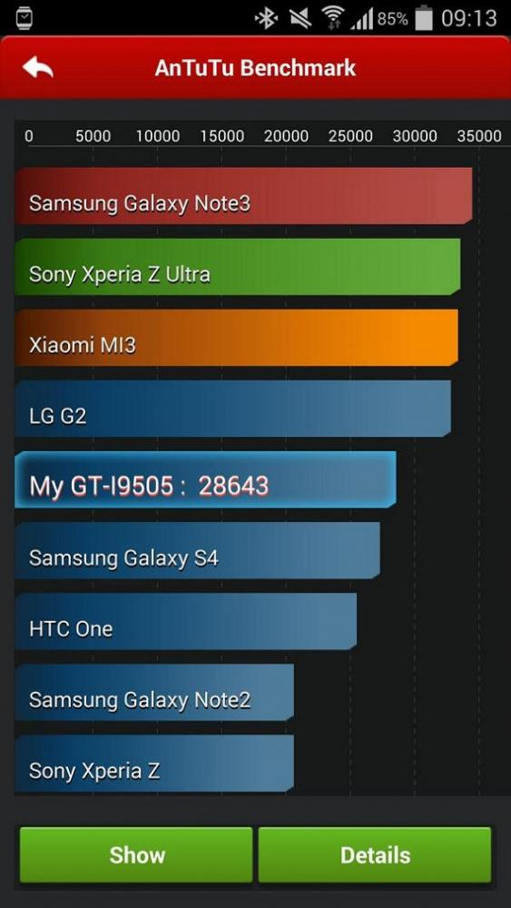 Galaxy S4 Android 4