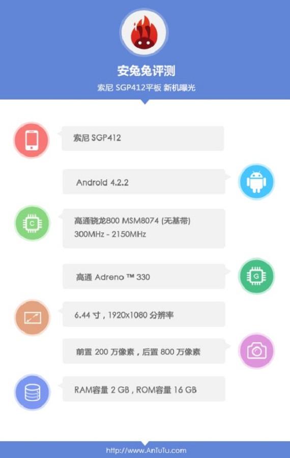 Xperia Z Ultra WiFi