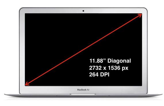 macbook air retina 12 1