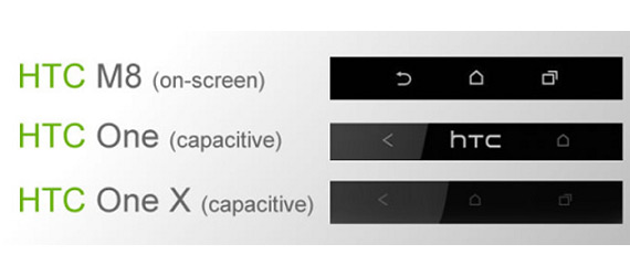 HTC M8 on-screen buttons