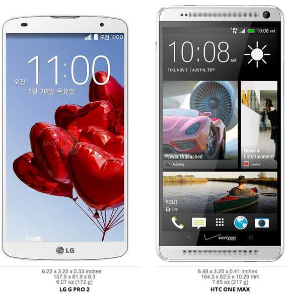 LG G2 Pro vs HTC One Max