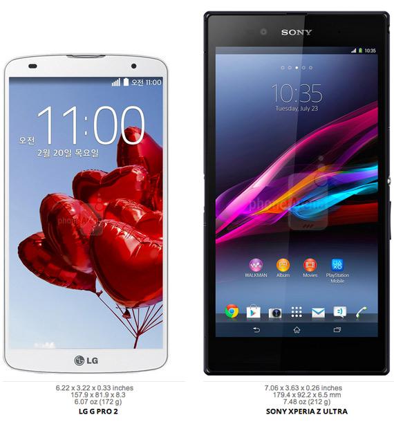 LG G2 Pro vs Sony Xperia Z Ultra