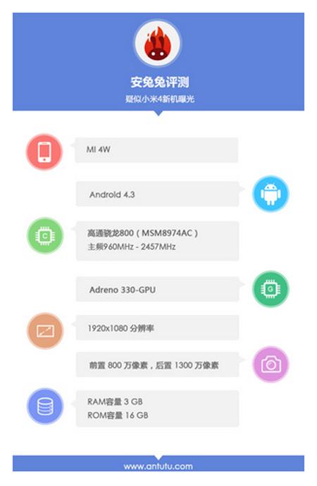 Xiaomi Mi4 antutu benchmarks