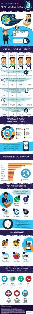 mobile-business-infographic