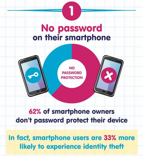 smartphone_stupid_1