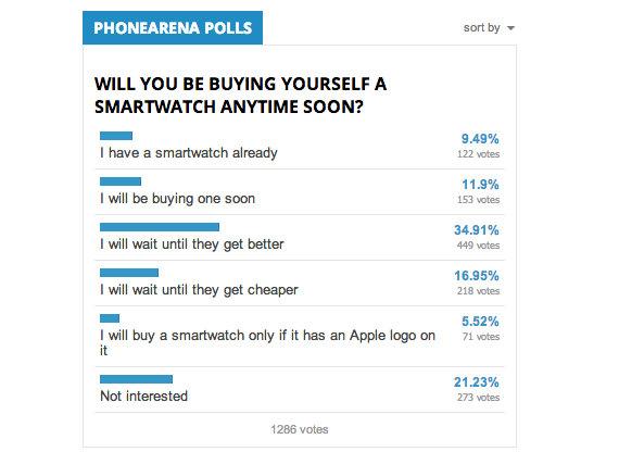 smartwatch-poll-1
