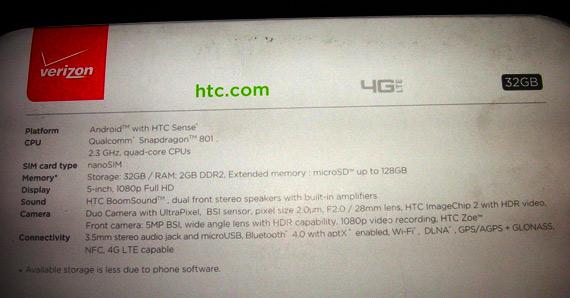 HTC One 2014 box Verizon