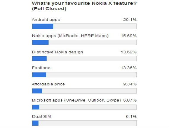 Nokia-X-favorite-Android-apps-570