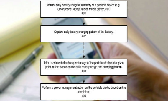 apple-battery-life-570