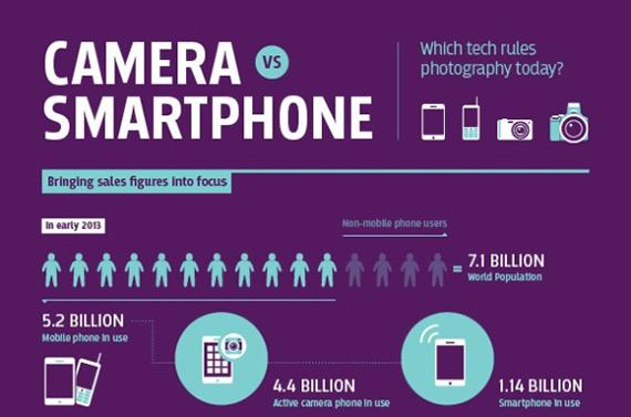 camera_vs_smartphone-1