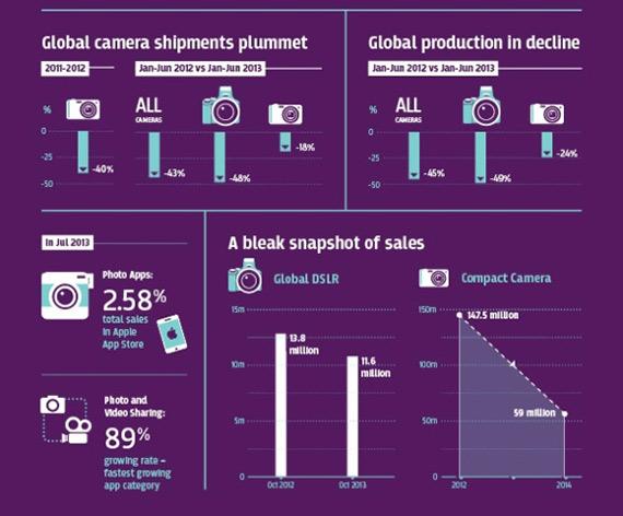 camera_vs_smartphone-4
