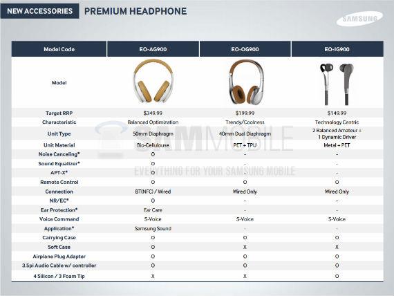 premium-headphones-Samsung-570