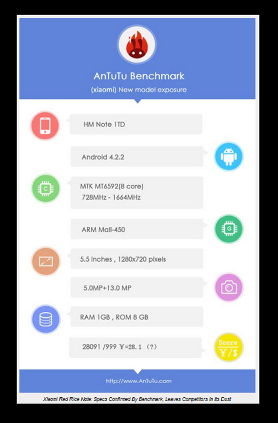 xiaomi redmi note benchmarks