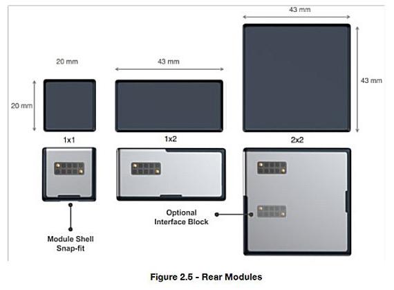 Project Ara Module Developers Kit