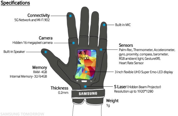 Samsung-Fingers_Specifications-570