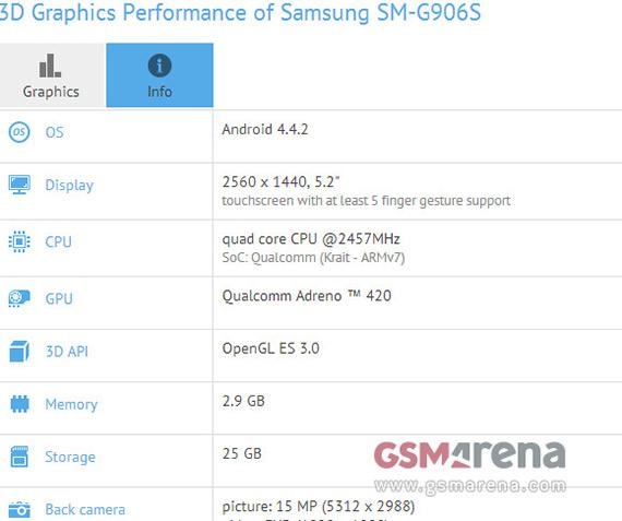 Samsung-SM-G906S-Snapdragon-805