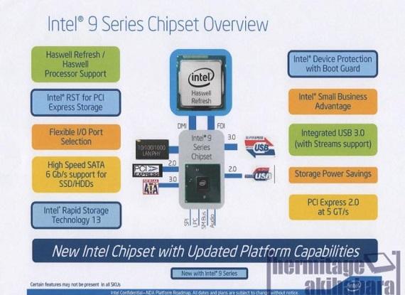 intel-series-9-chipset