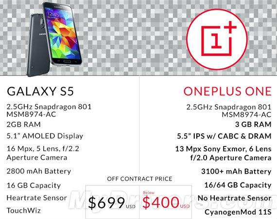 oneplus-one-vs-samsung-galaxy-s5-570