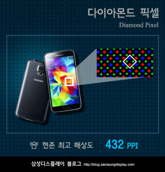 samsung-galaxy3-s5