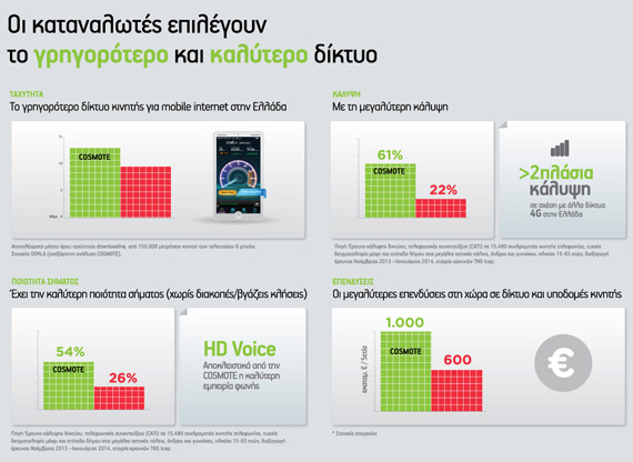 FastestNetwork-Comparative-Infographic-570