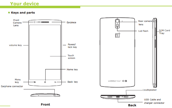 OnePlus-One-FCC-User-Manual-LTE-01-570