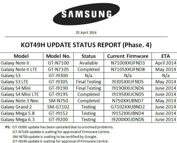 samsung-kitkat-update-01-570