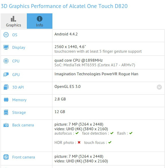 Alcatel-One-Touch-D820-570