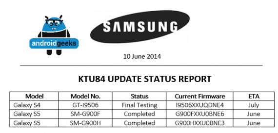 Galaxy-S5-and-Galaxy-S4-Android-4.4.3-570