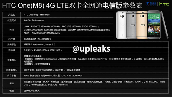 HTC One M8 China dual-sim