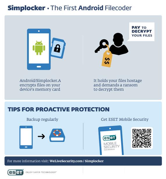 Simplocker Infographic CTA