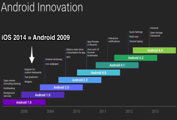android_innovation-570