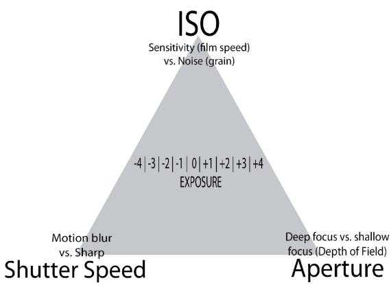 ios-8-camera-app-01-570