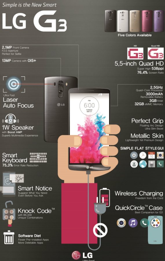 lg-g3-global-launch-04-570