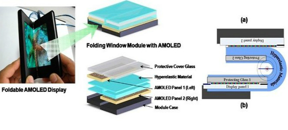 samsung-seamless-folding-amoled-design-570