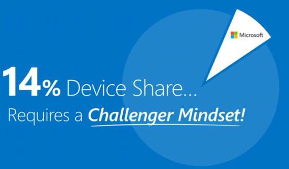 DeviceShare-windows-570