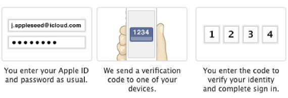 apple-2-step-verification-01-570