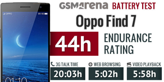 oppo-find-7-battery-test-04-570