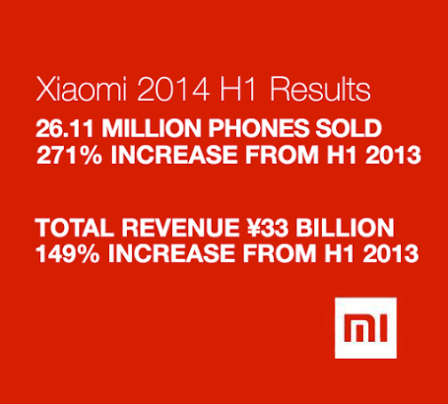 xiaomi-sales-570